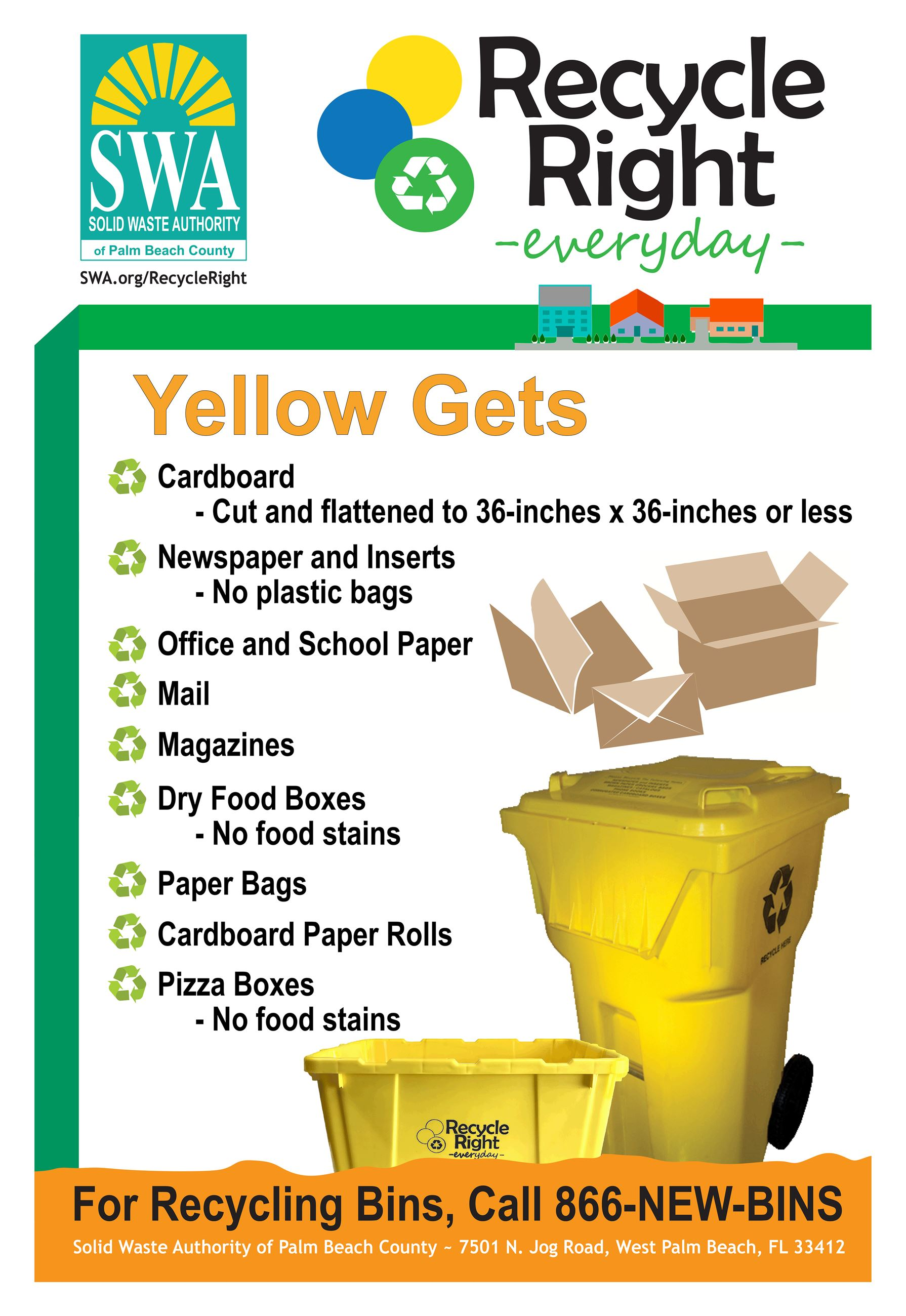 2018 Yellow Recycle Right Flyer for Web